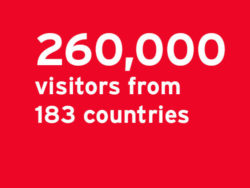drupa - 260,000 visitors from 183 countries