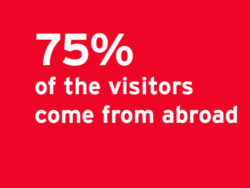 75% of the visitors come from abroad